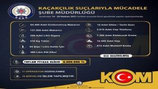 İzmirde 6 milyon lira piyasa değerinde kaçak ürün ele geçirildi