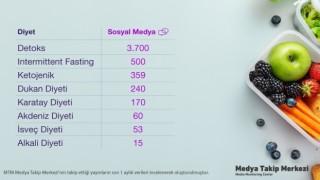 Medya ve sosyal medyada en çok konuşulan diyetler