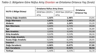 Z kuşağının seçim sonuçlarına etkisi araştırıldı
